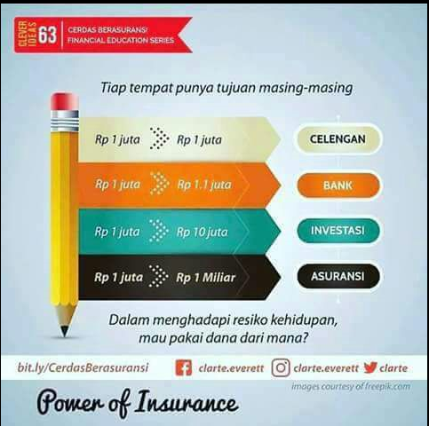 power of Insurance