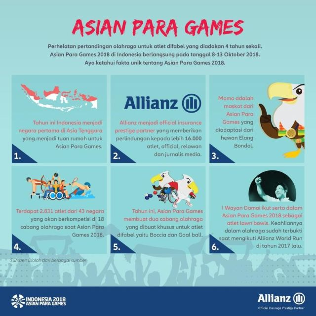 Allianz Sponsor Asian Paragames